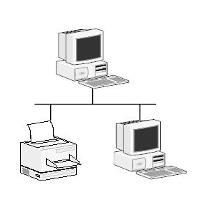 A diagram consisting of two computers and a printer used to answer the question what is a computer network